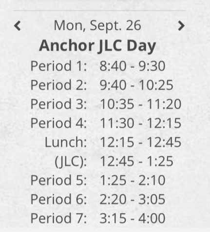 Are anchor days weighing us down?