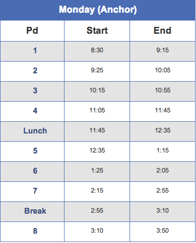 Schedule courtesy of tjhsst.edu