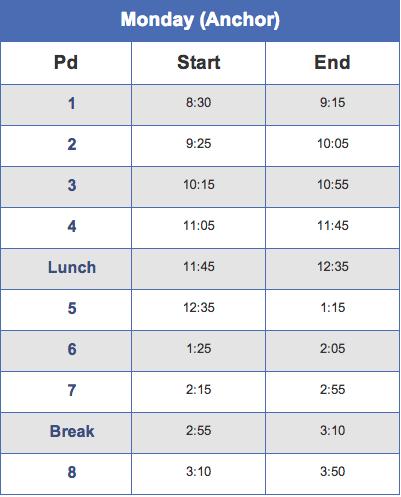 Schedule courtesy of tjhsst.edu