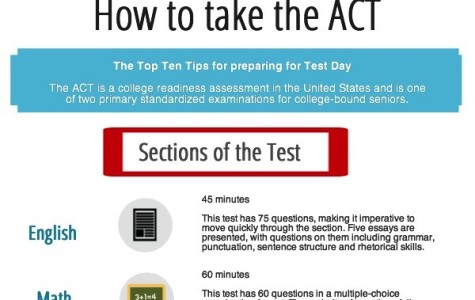 How to Prepare for the ACT