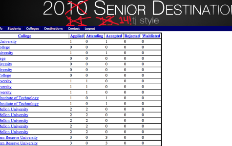 Senior Destinations website returns for the Class of 2014