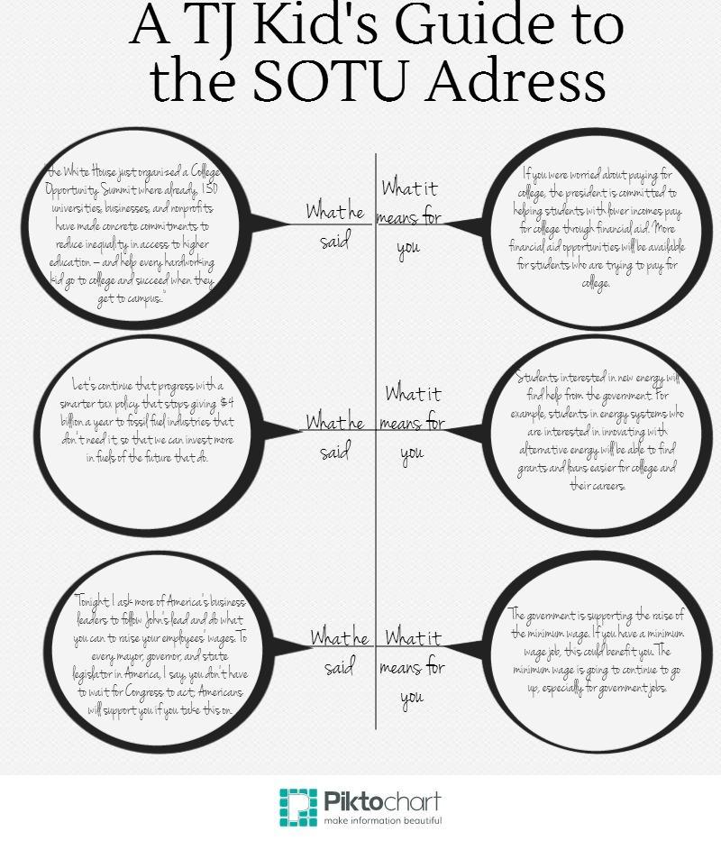 sotusgraphic Copy
