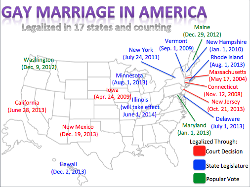 Gay marriage is currently legalized in 17 states. Each state has the date that gay legal was legalized in that state.
