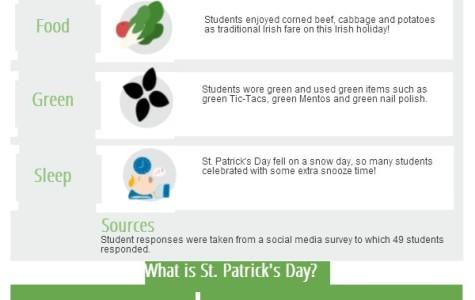 Students celebrate St. Patrick's Day