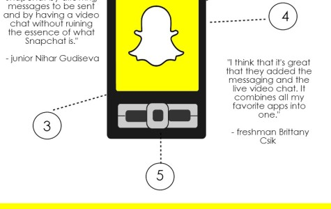 Snapchat adds features to enhance its experience