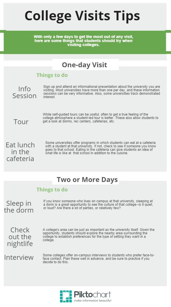 college visit tips infographic