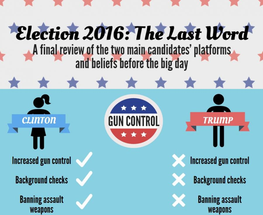 Election+2016%3A+the+last+word+on+candidates%27+platforms