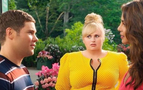 Upcoming rom-com stars a plus-sized actress for the first time- or does it?