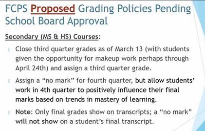 The grading policy FCPS proposed in response to the COVID-19 school closures. The policy is still pending school board approval.