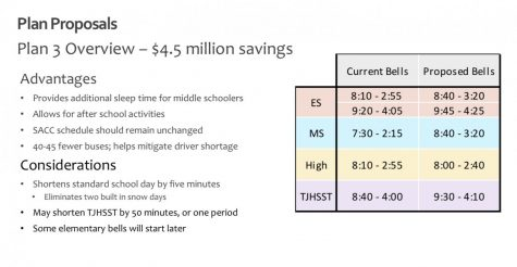 A slide from a school board meeting slideshow outlining one of the plans to reduce the number of buses used in FCPS.