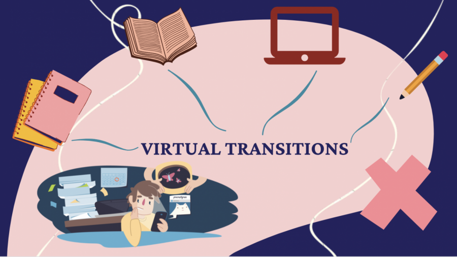 A constant stream of assignments overwhelms students in a time of virtual transition.