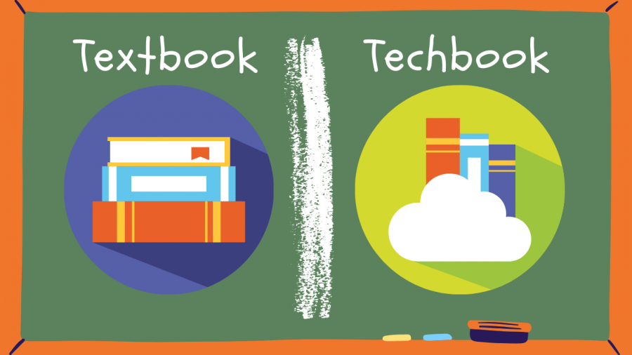 Digital+textbooks+are+an+online+tool+used+in+the+classroom.+While+some+believe+that+there+are+many+advantages%2C+there+are+also+numerous+disadvantages.%0A
