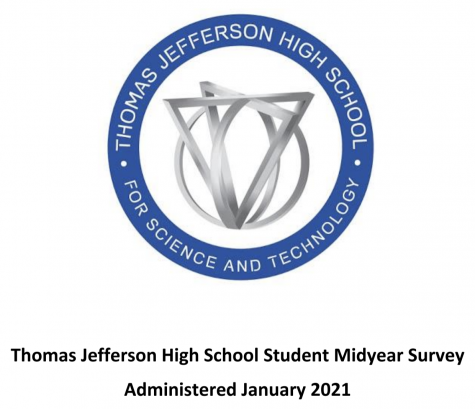 Jefferson's Student Government Association (SGA) published survey results contain data on student responses to questions that ranged from student advocacy and workload to sleep and friendships.